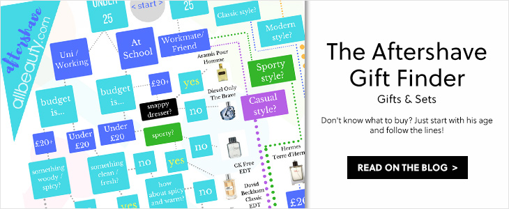 The Aftershave Gift Finder